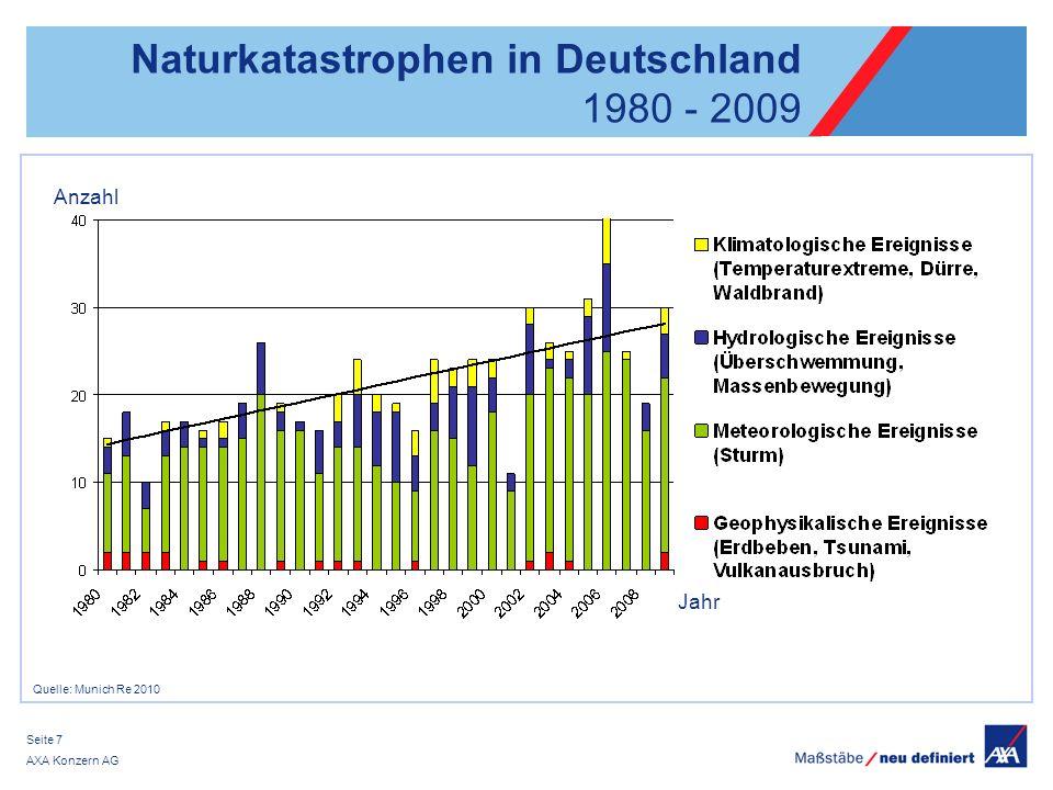 Naturkatastrophen in Deutschland 1980 - 2009