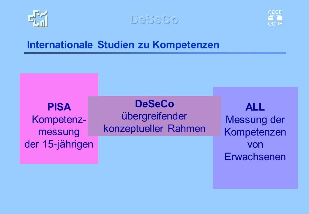 Internationale Studien zu Kompetenzen