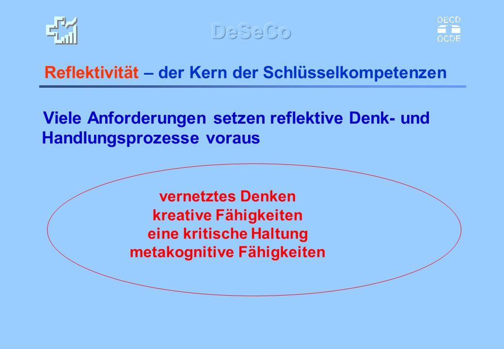 eine kritische Haltung metakognitive Fähigkeiten
