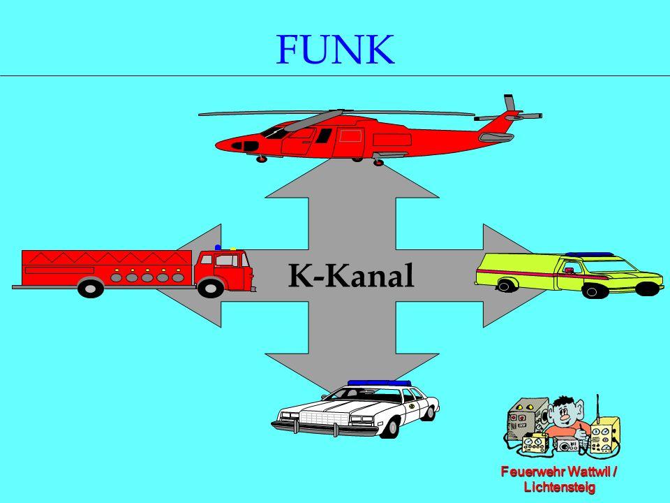 FUNK K-Kanal