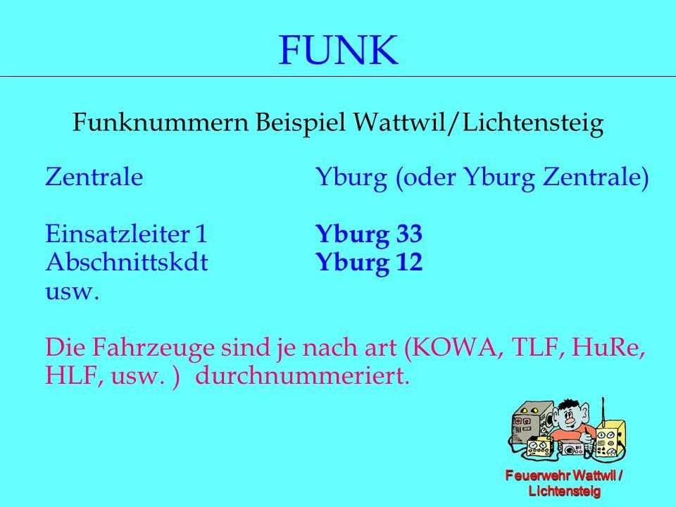 Funknummern Beispiel Wattwil/Lichtensteig