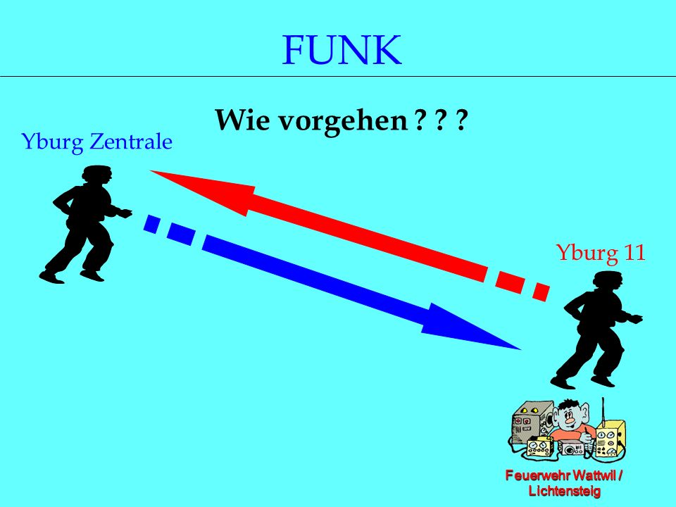 FUNK Wie vorgehen Yburg Zentrale Yburg 11