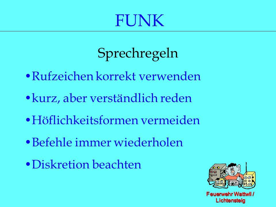 FUNK Sprechregeln Rufzeichen korrekt verwenden