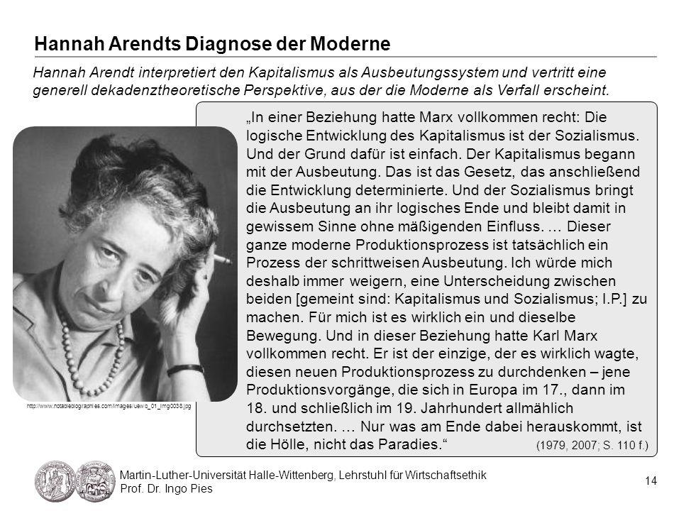 Hannah Arendts Diagnose der Moderne