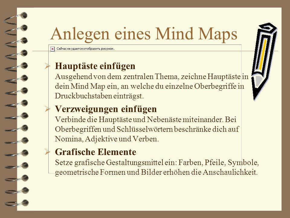 Anlegen eines Mind Maps