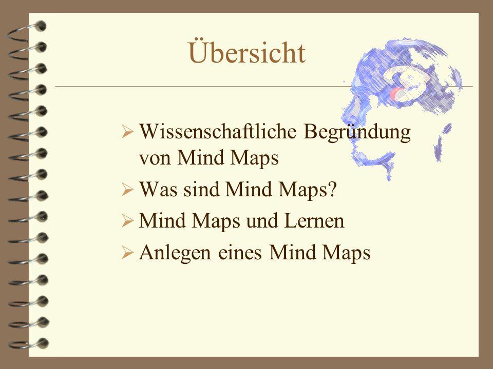 Übersicht Wissenschaftliche Begründung von Mind Maps