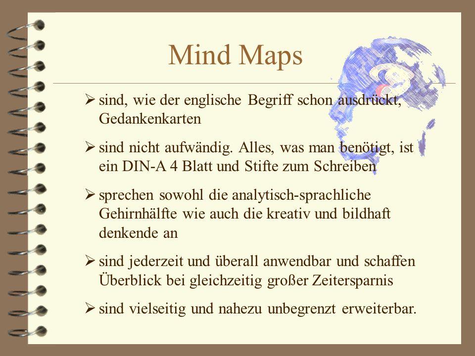 Mind Maps sind, wie der englische Begriff schon ausdrückt, Gedankenkarten.