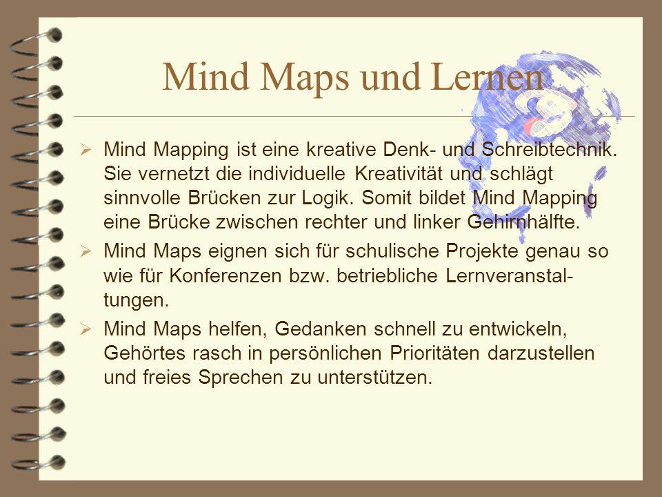 Mind Maps und Lernen