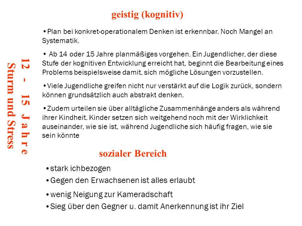 12 - 15 J a h r e Sturm und Stress