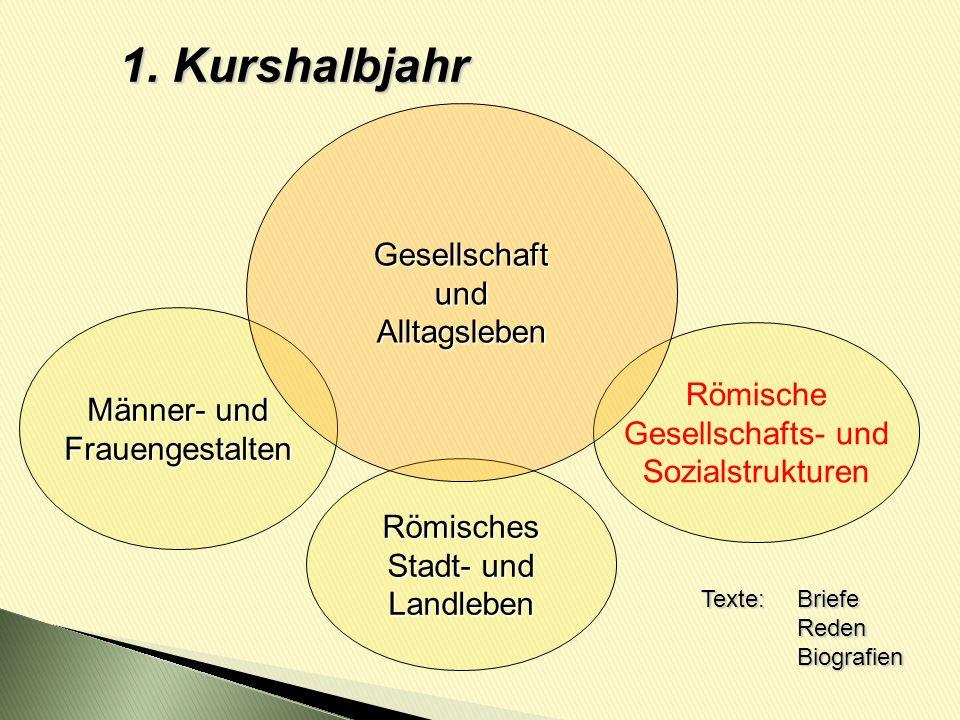 1. Kurshalbjahr Gesellschaft und Alltagsleben Männer- und