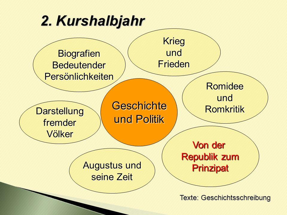 2. Kurshalbjahr Geschichte und Politik Krieg und Biografien Frieden