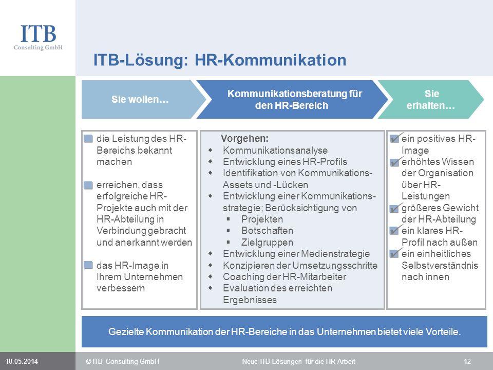 ITB-Lösung: HR-Kommunikation