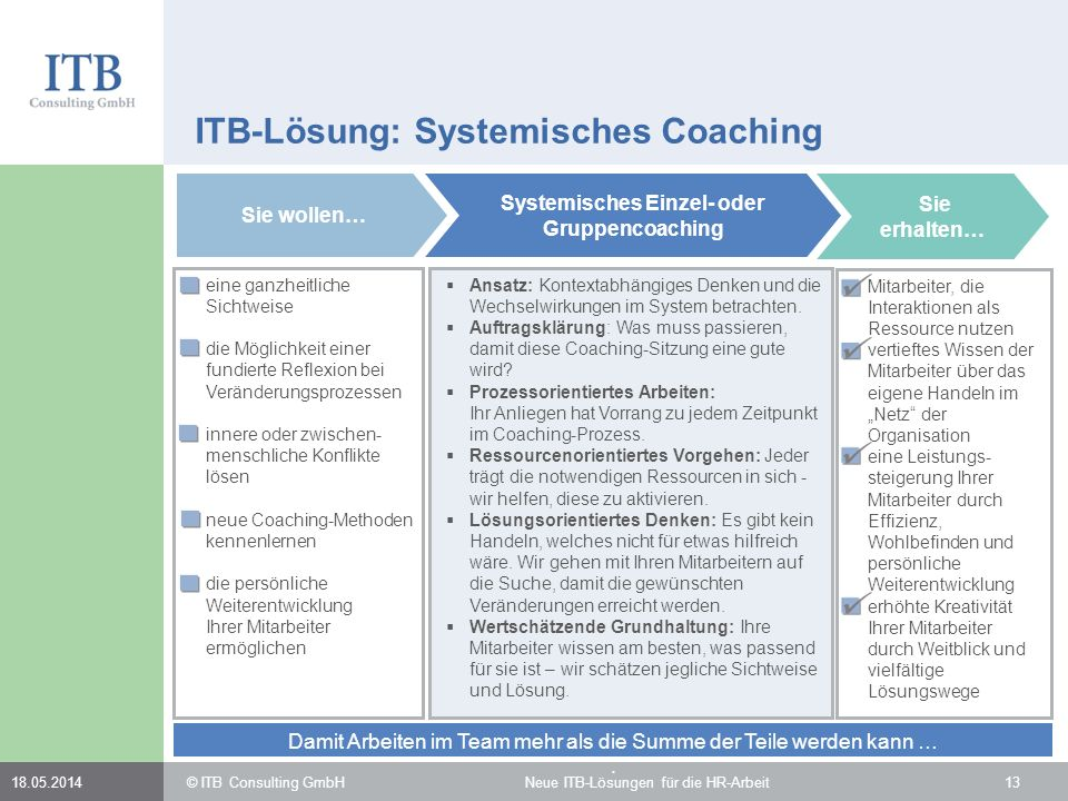 ITB-Lösung: Systemisches Coaching