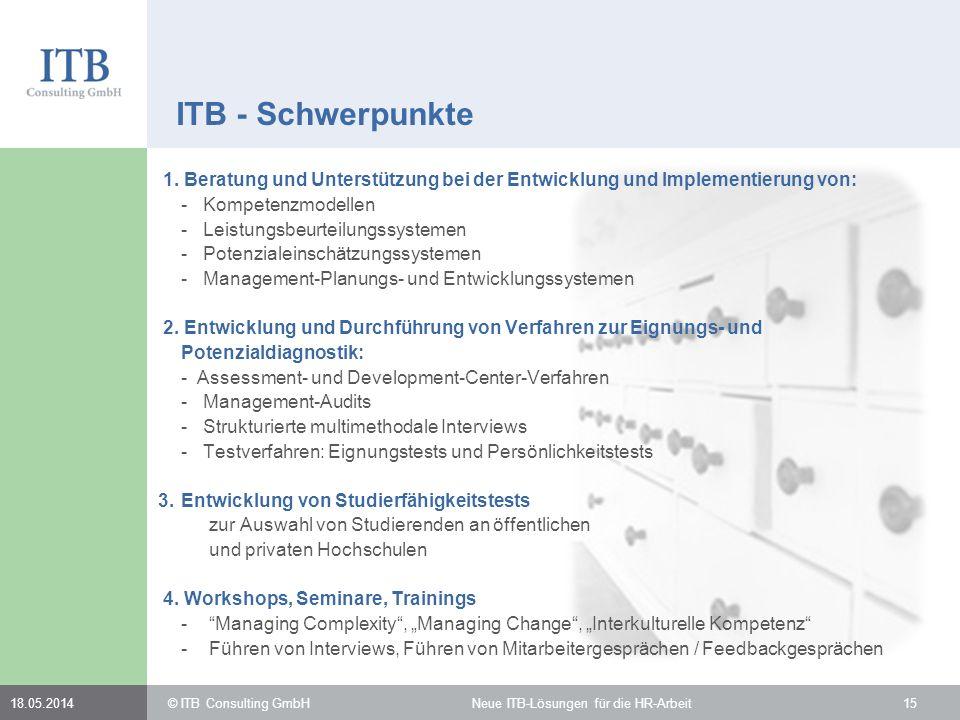 ITB - Schwerpunkte