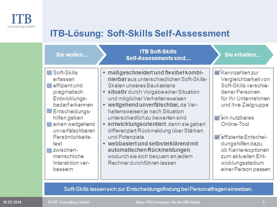 ITB-Lösung: Soft-Skills Self-Assessment