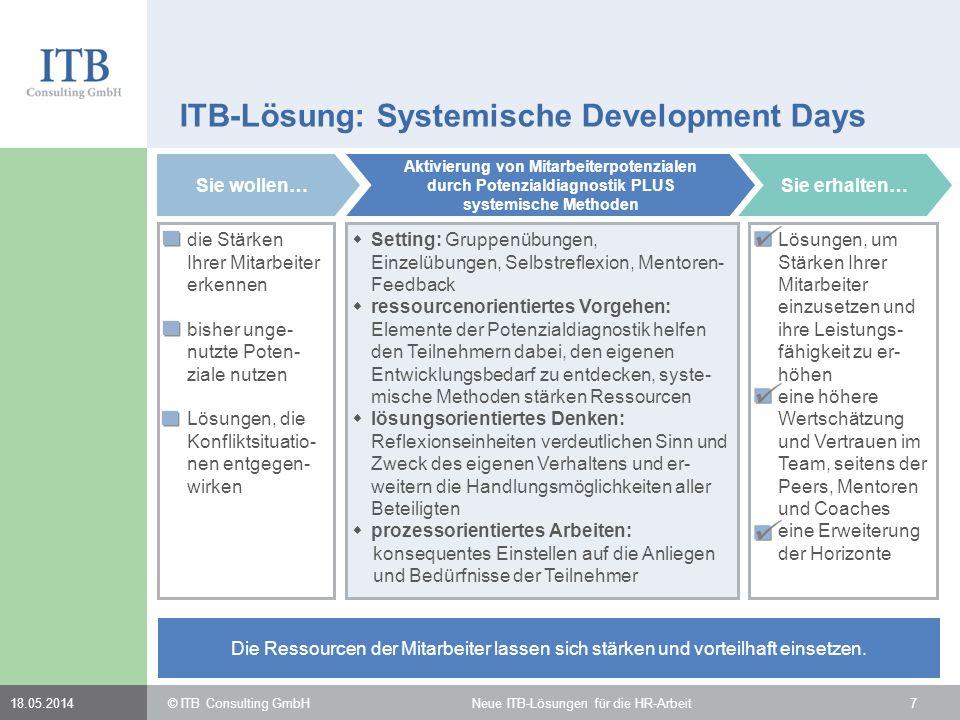 ITB-Lösung: Systemische Development Days
