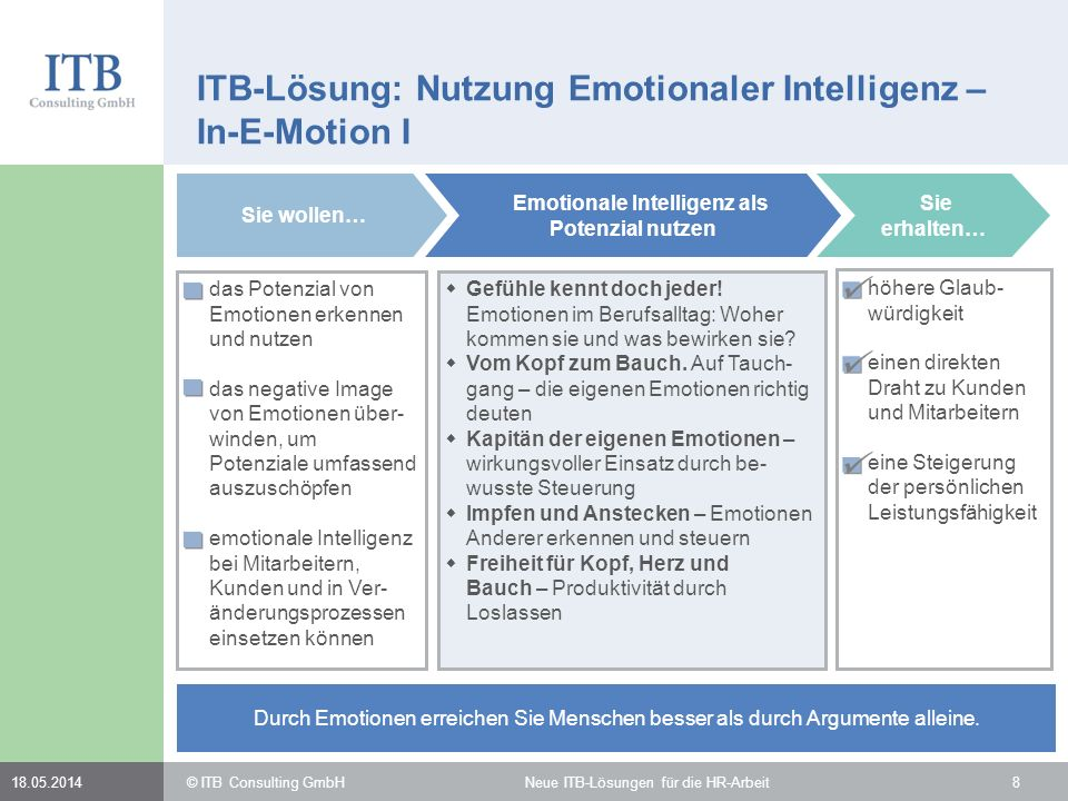 ITB-Lösung: Nutzung Emotionaler Intelligenz – In-E-Motion I