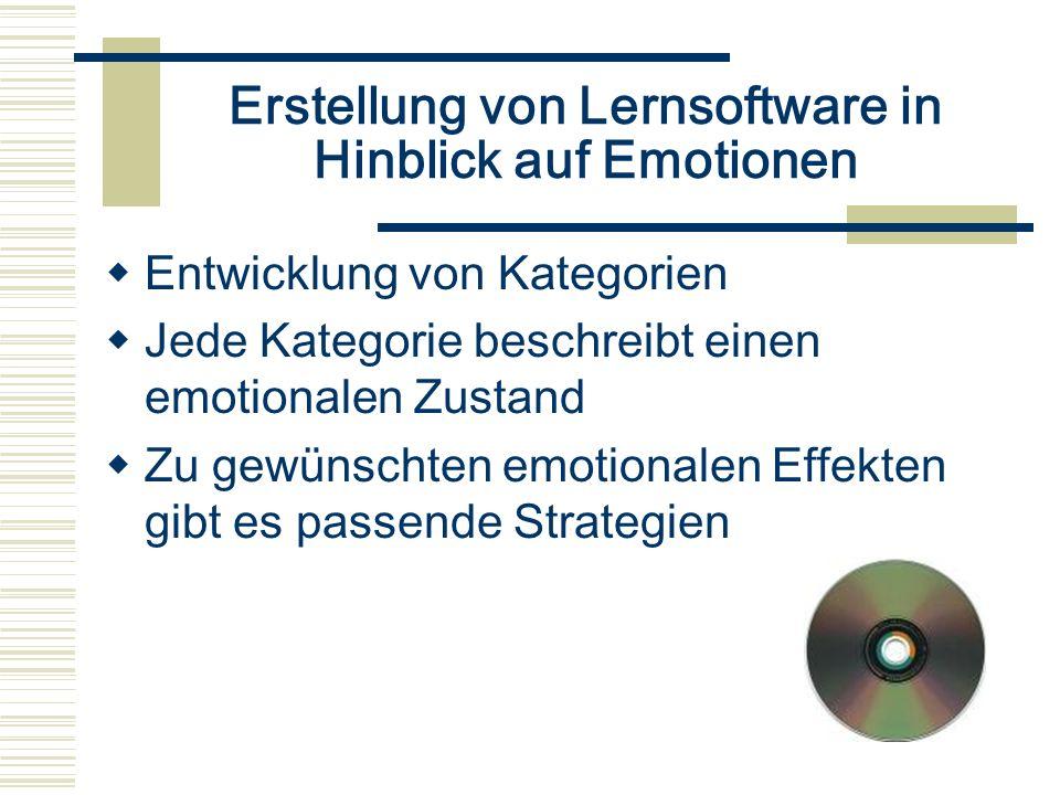 Erstellung von Lernsoftware in Hinblick auf Emotionen