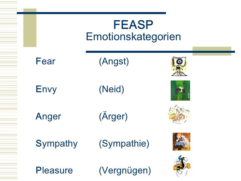 FEASP Emotionskategorien