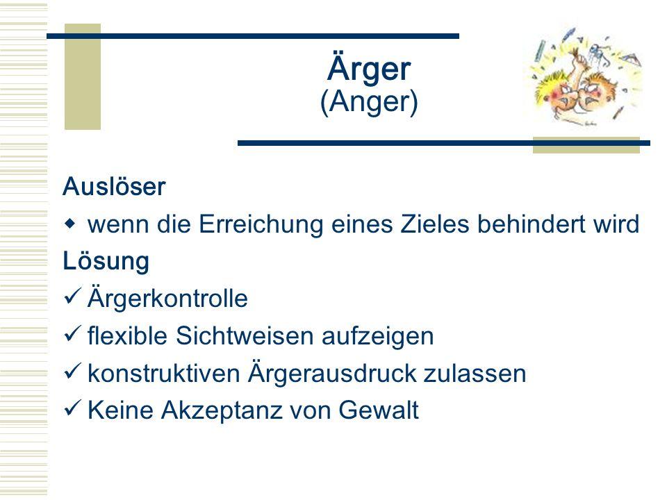 Ärger (Anger) Auslöser wenn die Erreichung eines Zieles behindert wird