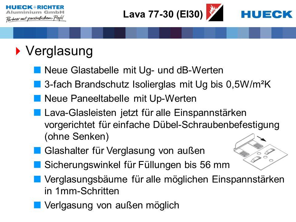 Verglasung Lava 77-30 (EI30) Neue Glastabelle mit Ug- und dB-Werten