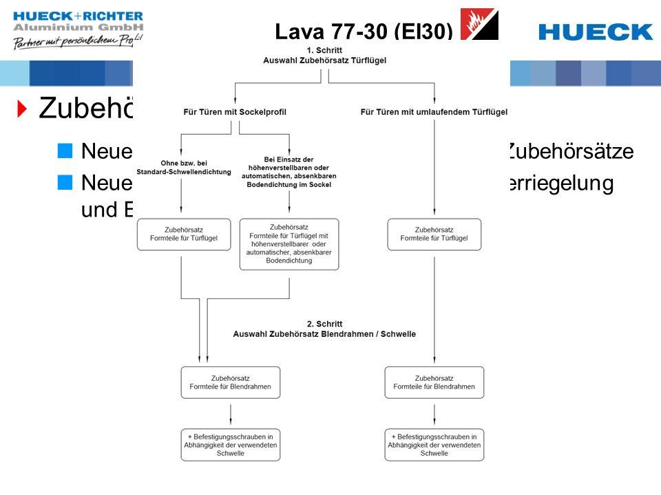 Lava 77-30 (EI30) Zubehör. Neue Zuordnung der Sockel- u. Schwellen Zubehörsätze.