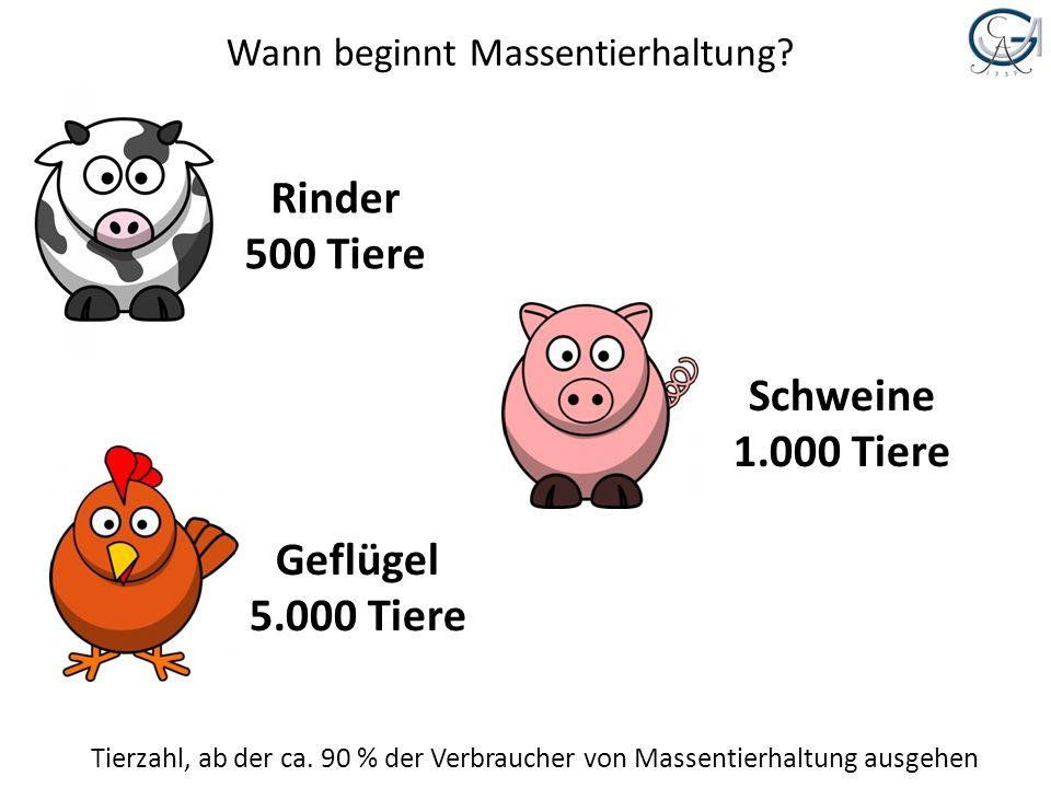 Rinder 500 Tiere Schweine 1.000 Tiere Geflügel 5.000 Tiere