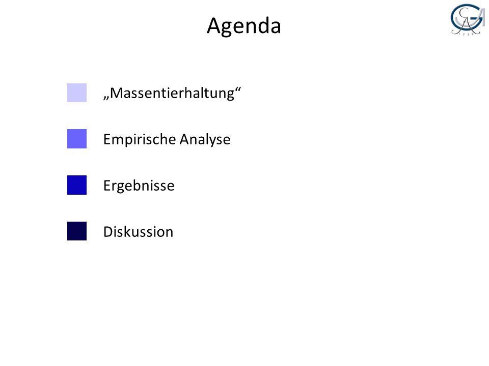 """Agenda """"Massentierhaltung Empirische Analyse Ergebnisse Diskussion 2"""