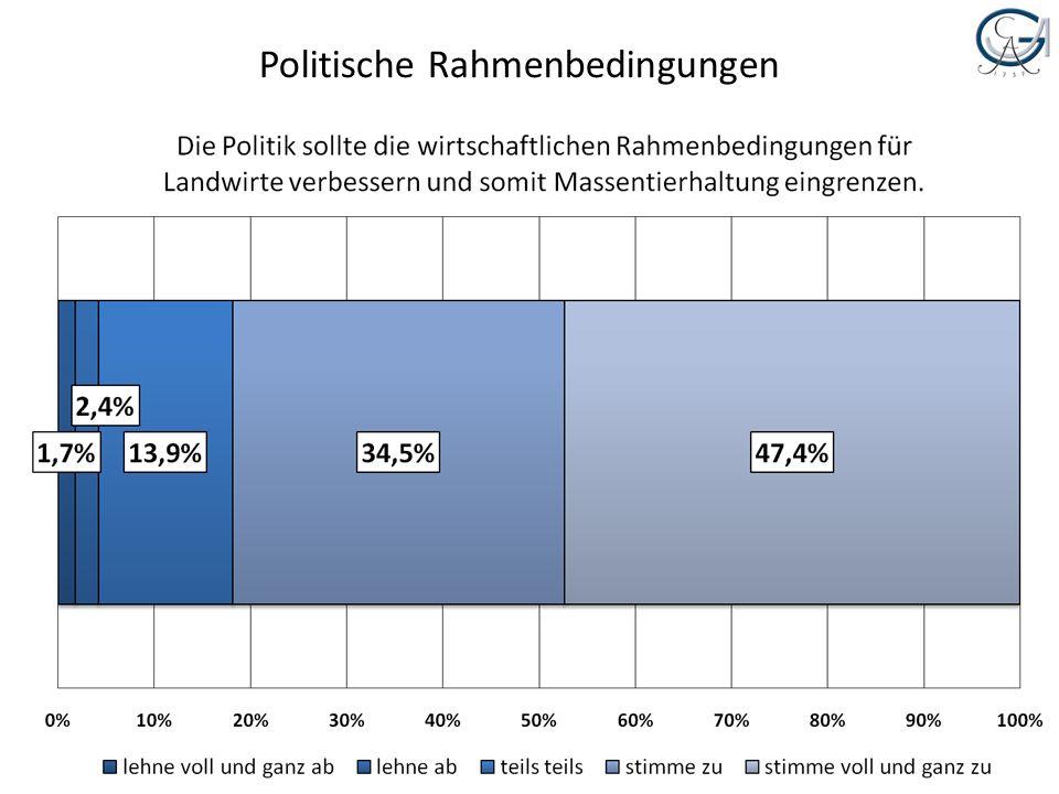 Politische Rahmenbedingungen