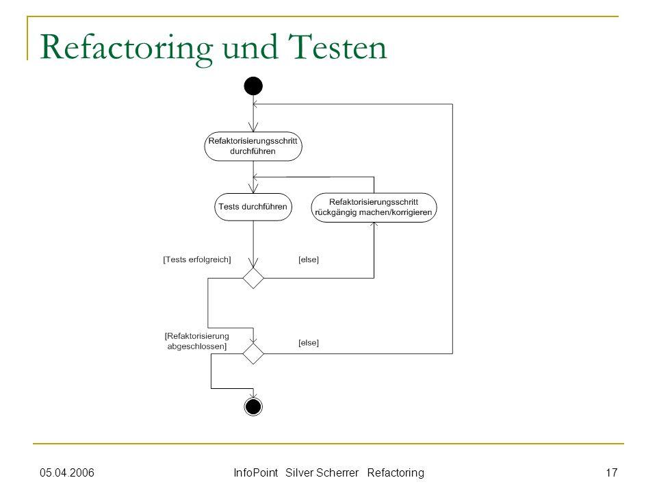 Refactoring und Testen