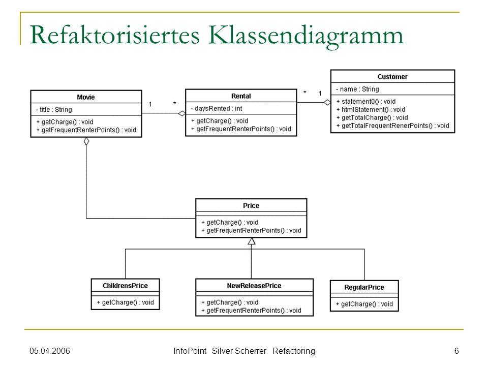 Refaktorisiertes Klassendiagramm