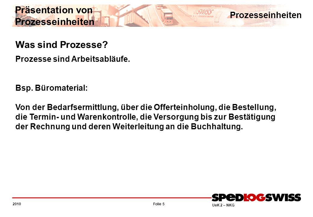 Präsentation von Prozesseinheiten