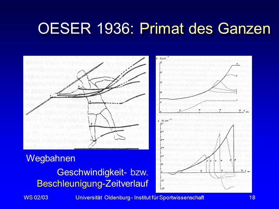 OESER 1936: Primat des Ganzen