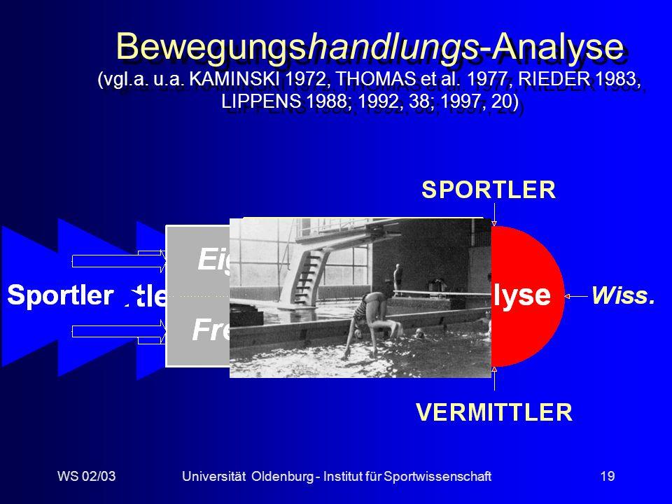 Bewegungshandlungs-Analyse (vgl. a. u. a. KAMINSKI 1972, THOMAS et al