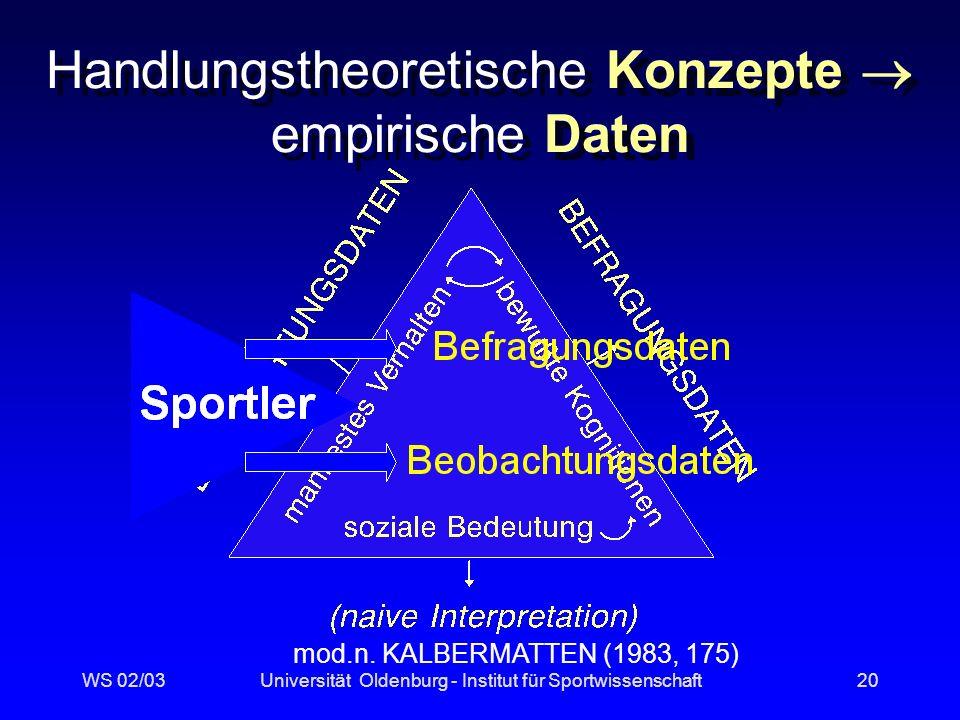 Handlungstheoretische Konzepte  empirische Daten