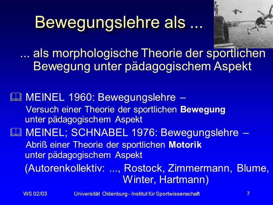 Universität Oldenburg - Institut für Sportwissenschaft