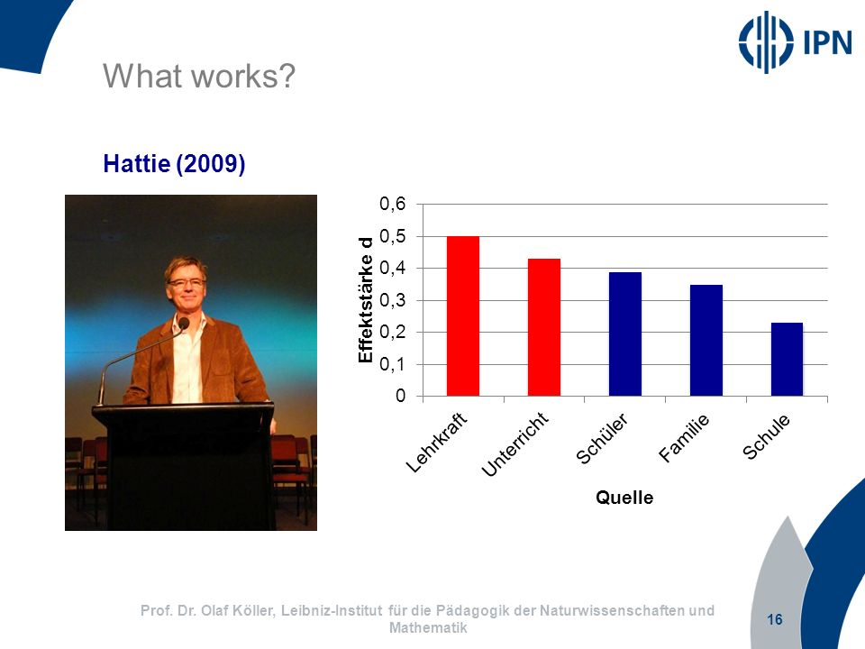 What works. Hattie (2009) Prof. Dr.