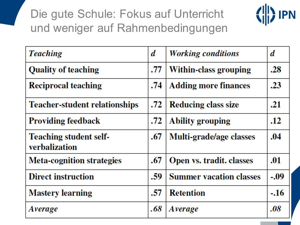 Die gute Schule: Fokus auf Unterricht