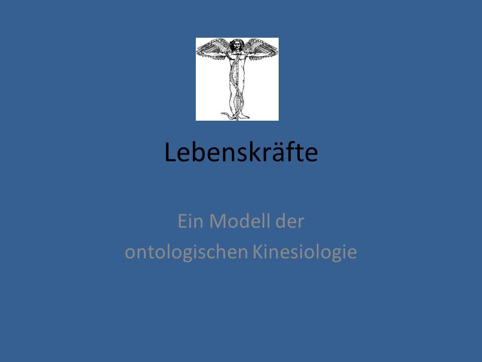 Ein Modell der ontologischen Kinesiologie