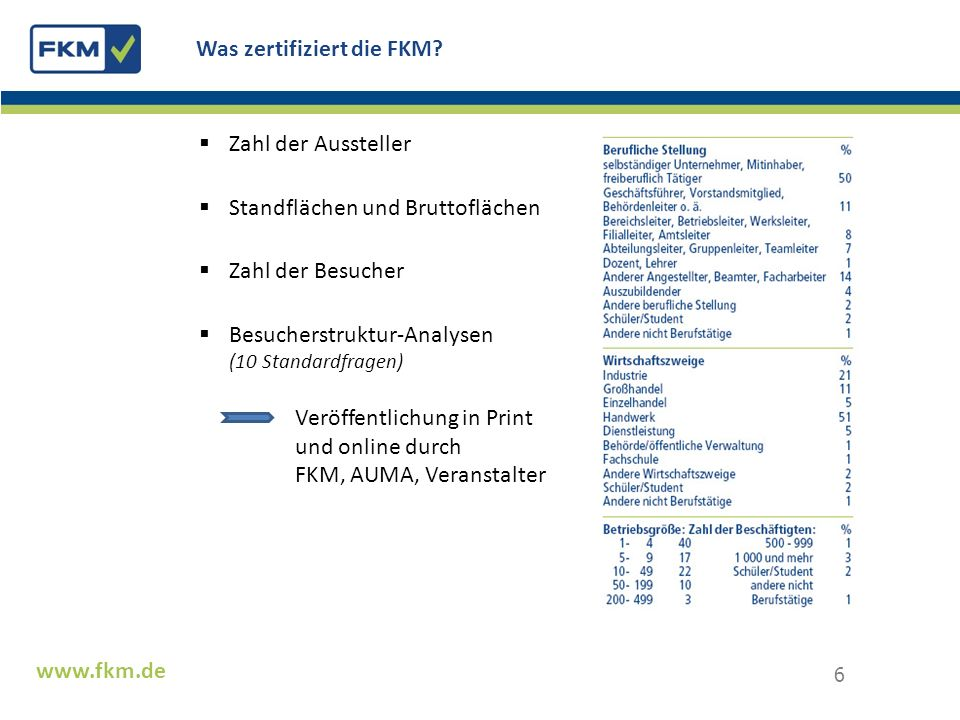 Was zertifiziert die FKM