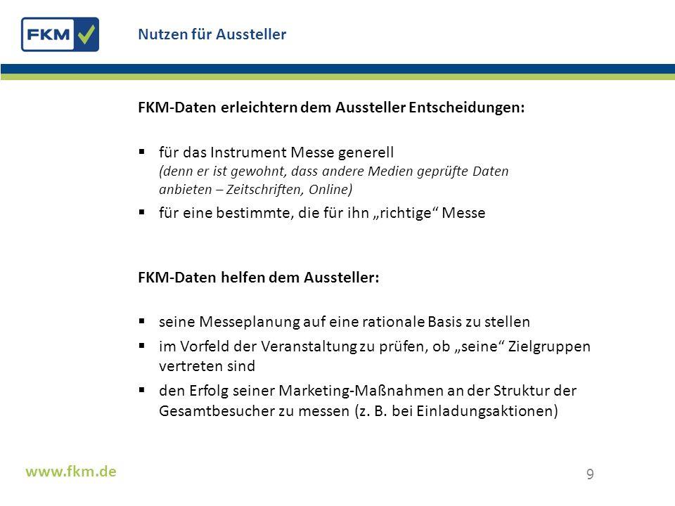 Nutzen für Aussteller FKM-Daten erleichtern dem Aussteller Entscheidungen: