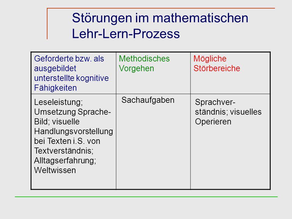 Störungen im mathematischen Lehr-Lern-Prozess