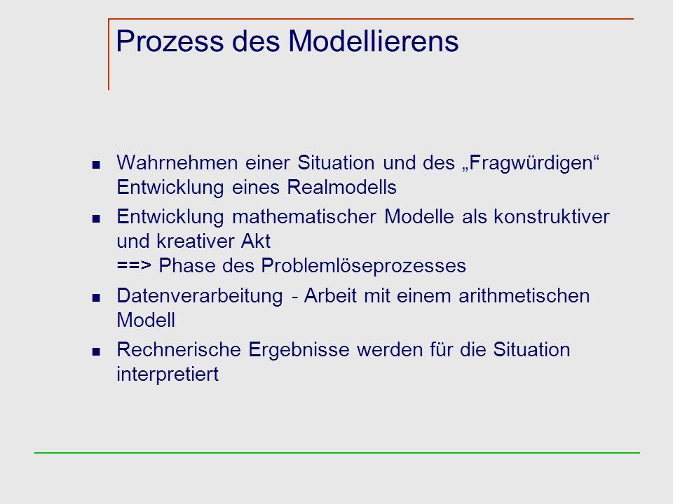 Prozess des Modellierens