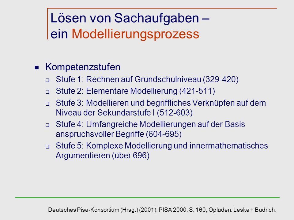 Lösen von Sachaufgaben – ein Modellierungsprozess