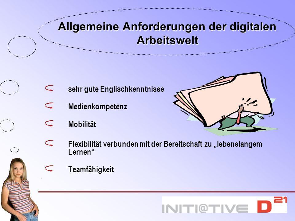 Allgemeine Anforderungen der digitalen Arbeitswelt