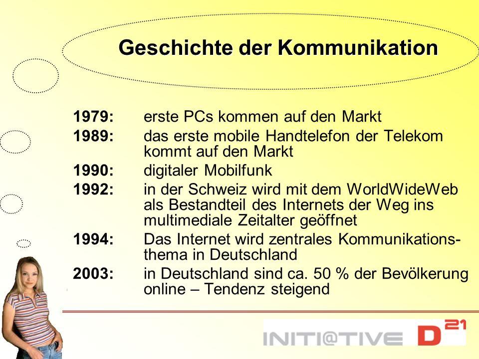 Geschichte der Kommunikation