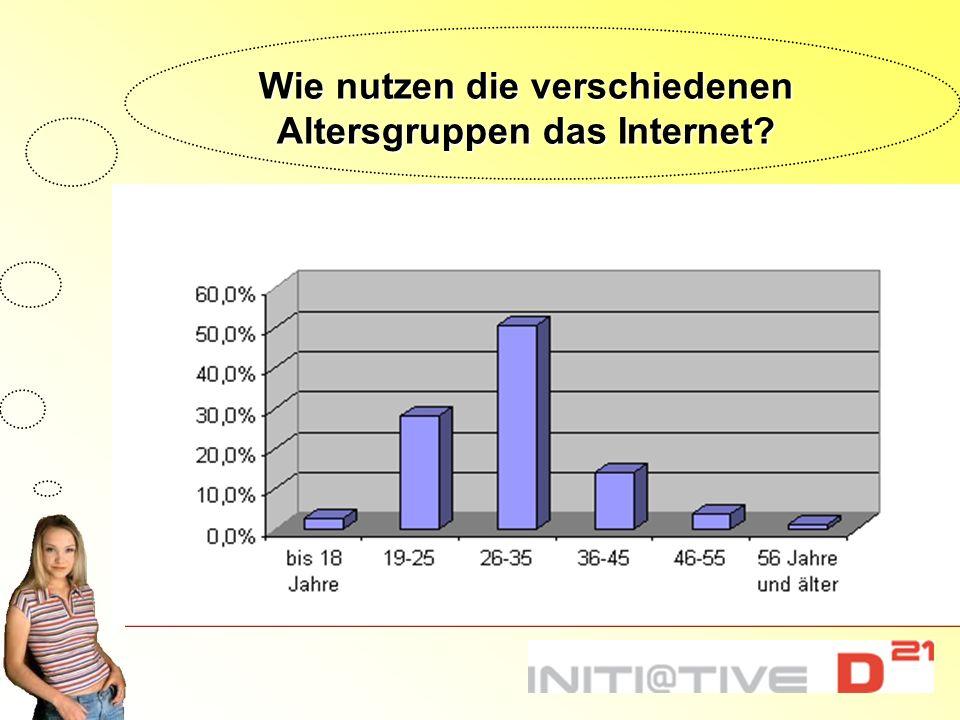 Wie nutzen die verschiedenen Altersgruppen das Internet
