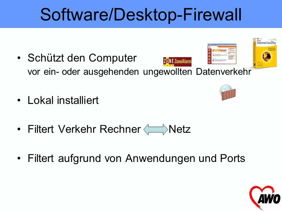 Software/Desktop-Firewall