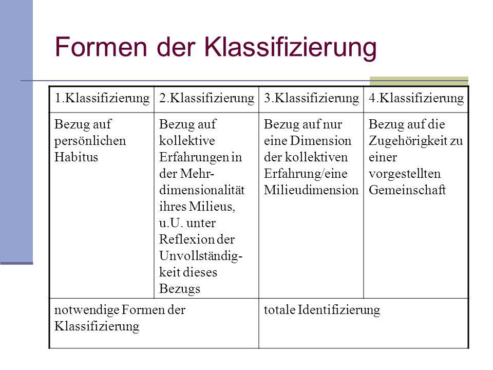 Formen der Klassifizierung