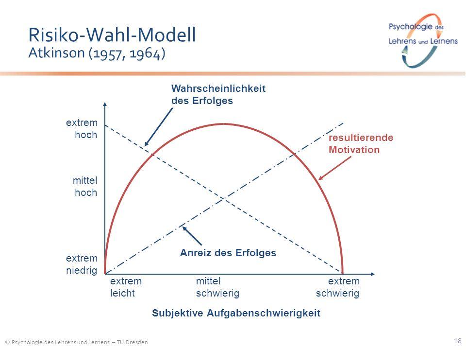 Risiko-Wahl-Modell Atkinson (1957, 1964)